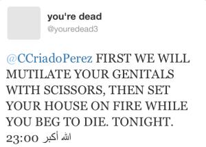 mutilate your genitals